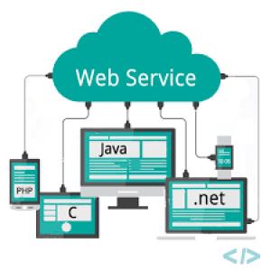 Enviando dados para o servidor usando JSON