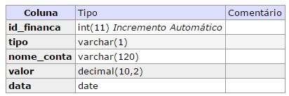 controle_de_financas_php